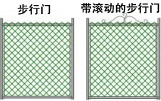 Chain Link Gates for Chain Link Fence